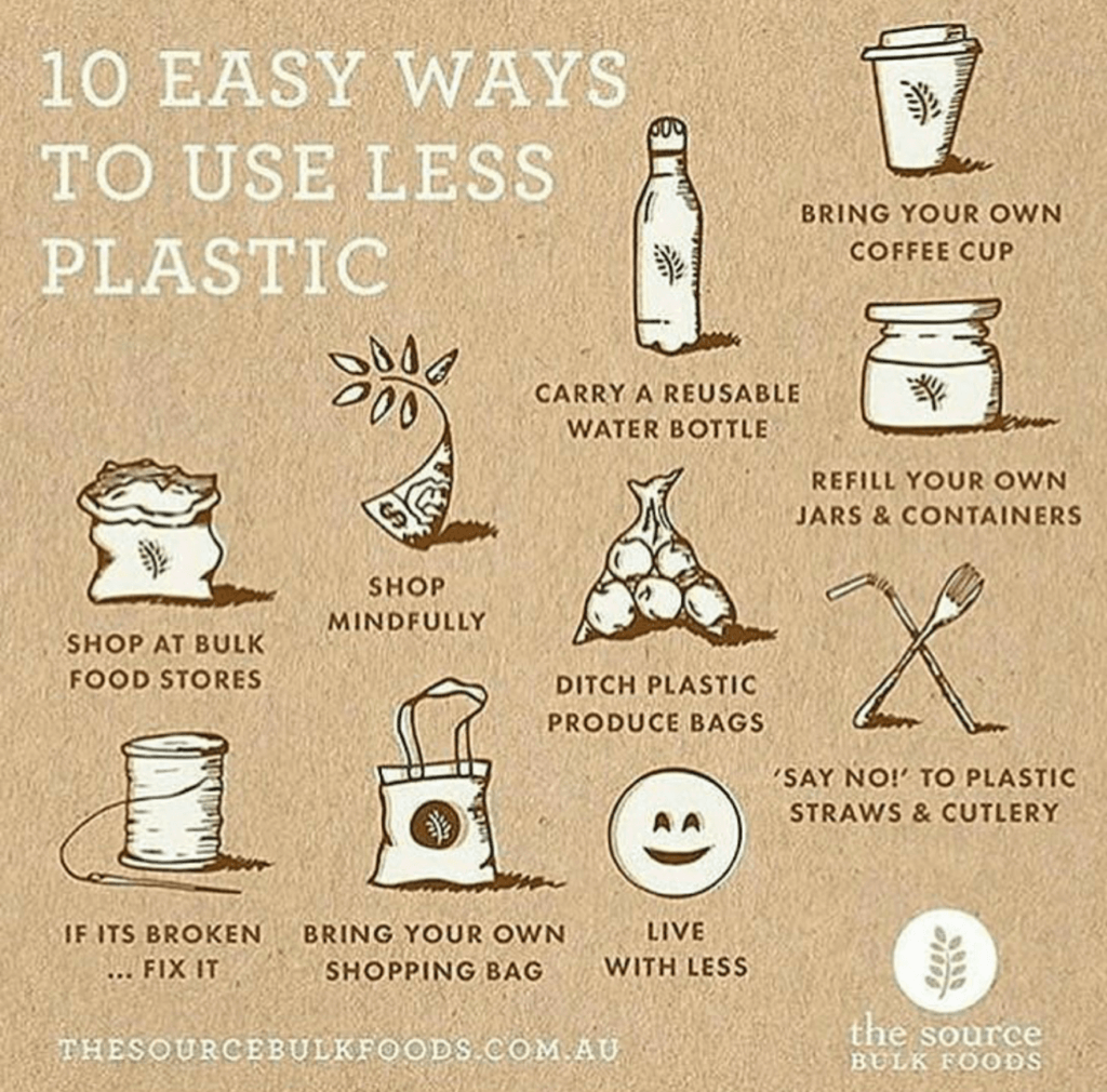 an illustration talking about '10 easy ways to use less plastic'